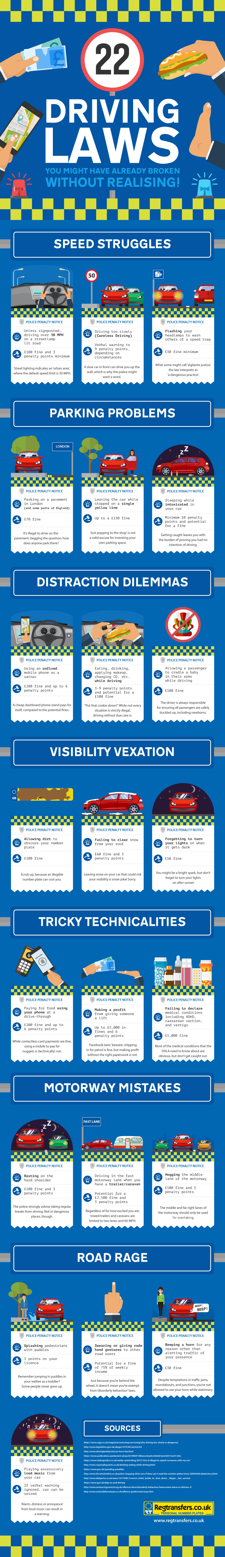 22-Ways-you-break-the-law-in-your-car-without-knowing