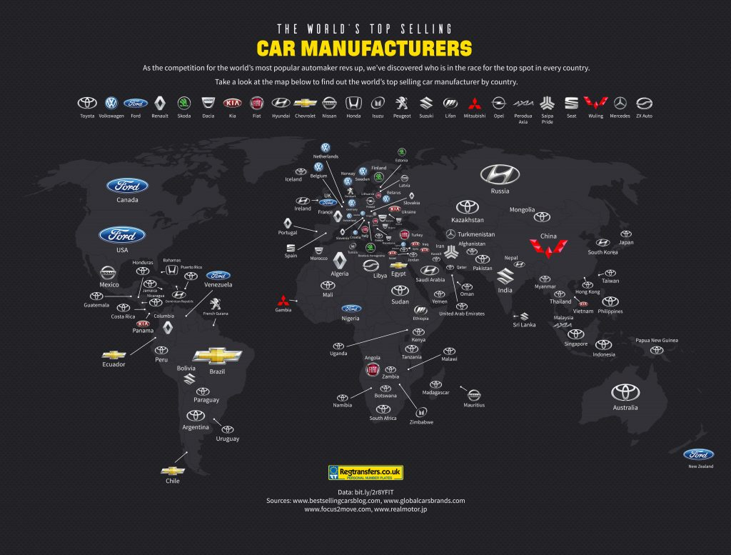 Car Manufacturers Badges - The World's Top Selling Car Manufacturers by Country