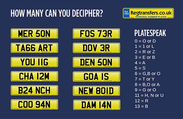 How to read personalised number plates