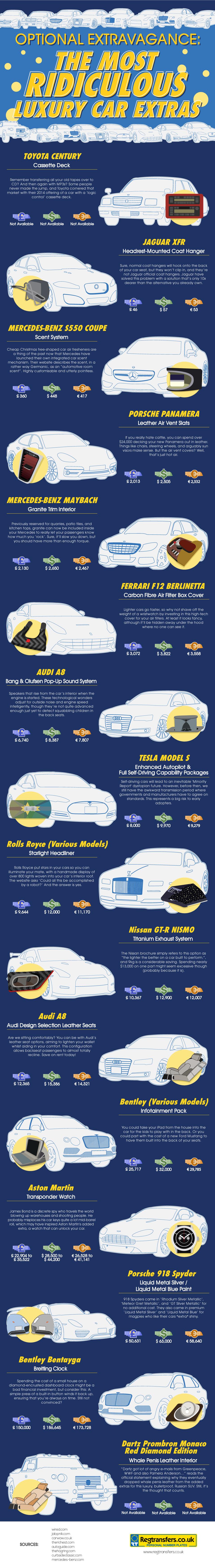 Luxury Car Extras